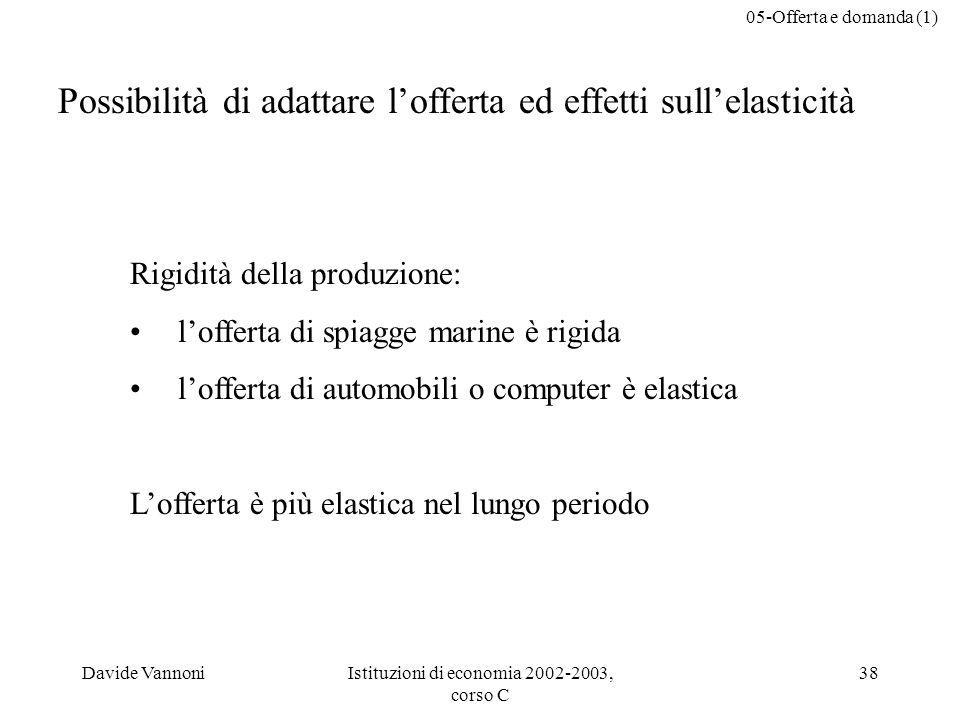 05-Offerta e domanda (1) Davide VannoniIstituzioni di economia 2002-2003, corso C 38 Possibilità di adattare lofferta ed effetti sullelasticità Rigidi