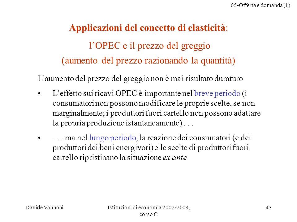 05-Offerta e domanda (1) Davide VannoniIstituzioni di economia 2002-2003, corso C 43 Applicazioni del concetto di elasticità: lOPEC e il prezzo del gr