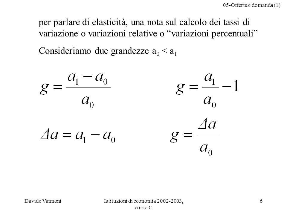 05-Offerta e domanda (1) Davide VannoniIstituzioni di economia 2002-2003, corso C 6 per parlare di elasticità, una nota sul calcolo dei tassi di variazione o variazioni relative o variazioni percentuali Consideriamo due grandezze a 0 < a 1