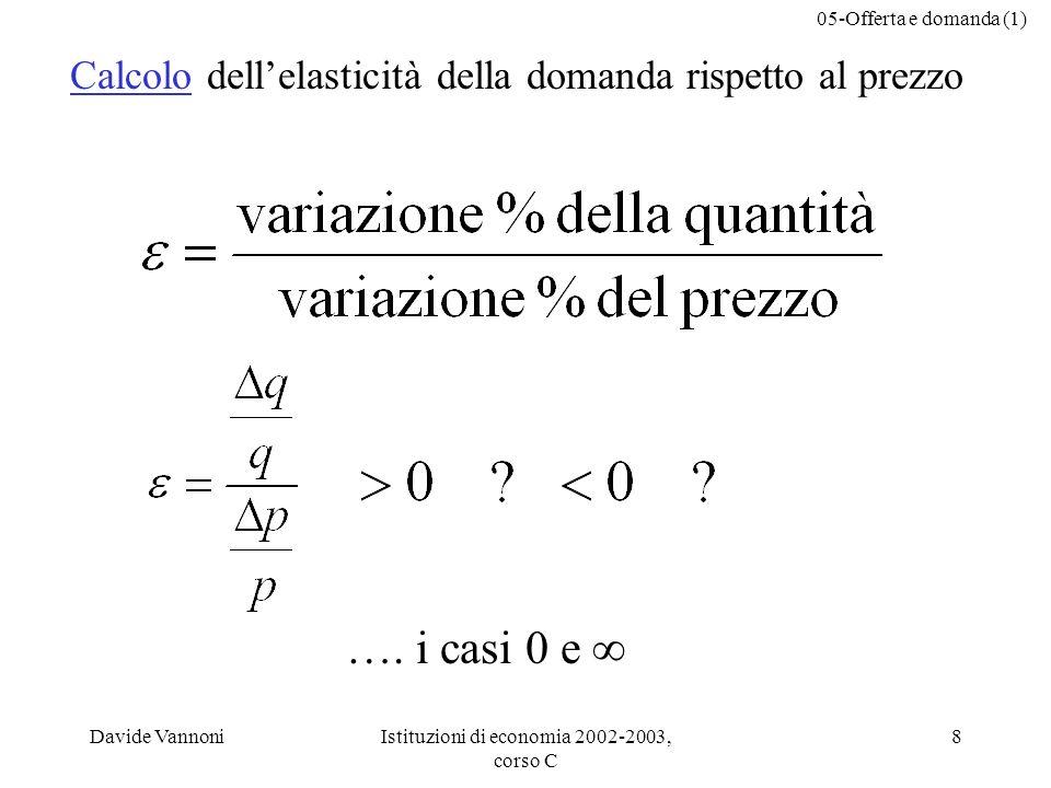 05-Offerta e domanda (1) Davide VannoniIstituzioni di economia 2002-2003, corso C 8 Calcolo dellelasticità della domanda rispetto al prezzo ….