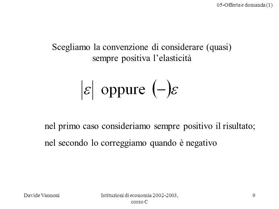 05-Offerta e domanda (1) Davide VannoniIstituzioni di economia 2002-2003, corso C 9 Scegliamo la convenzione di considerare (quasi) sempre positiva le