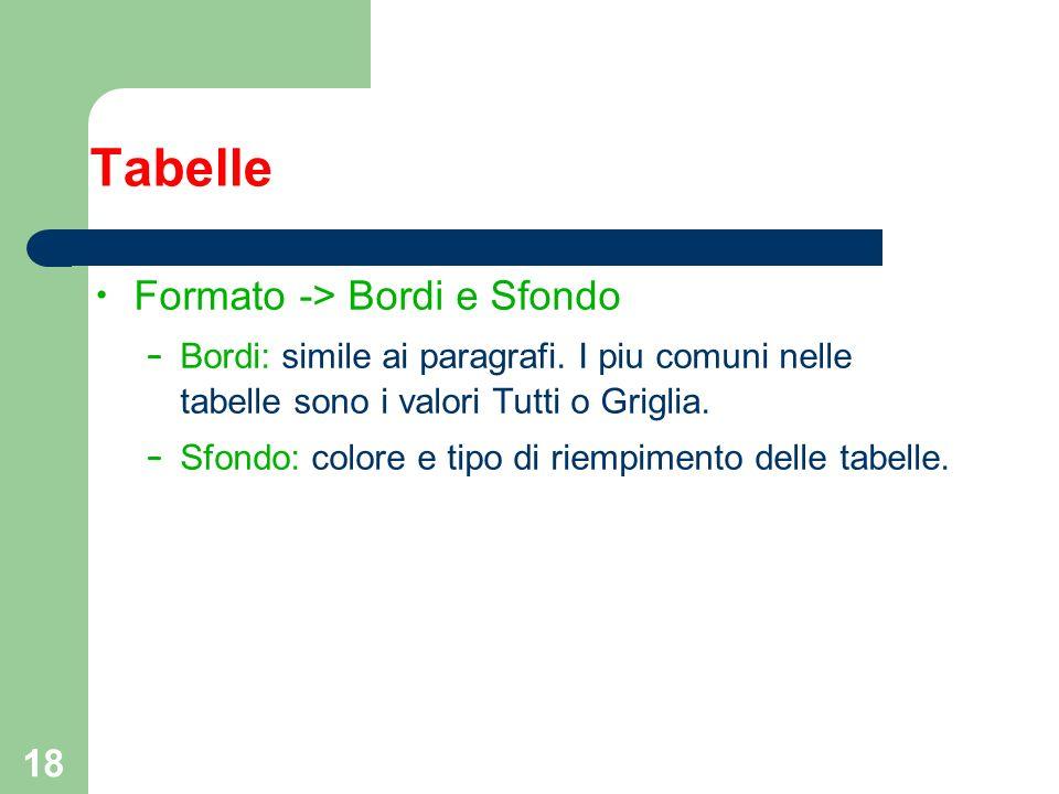18 Tabelle Formato -> Bordi e Sfondo – Bordi: simile ai paragrafi. I piu comuni nelle tabelle sono i valori Tutti o Griglia. – Sfondo: colore e tipo d