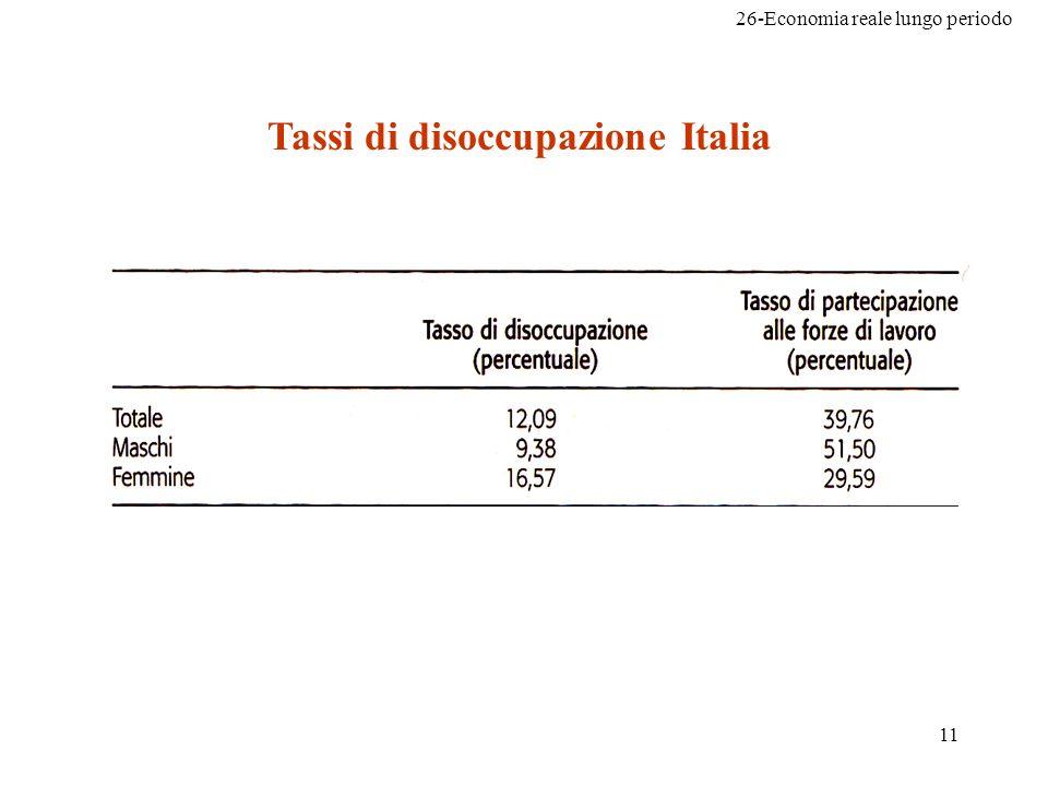 26-Economia reale lungo periodo 11 Tassi di disoccupazione Italia