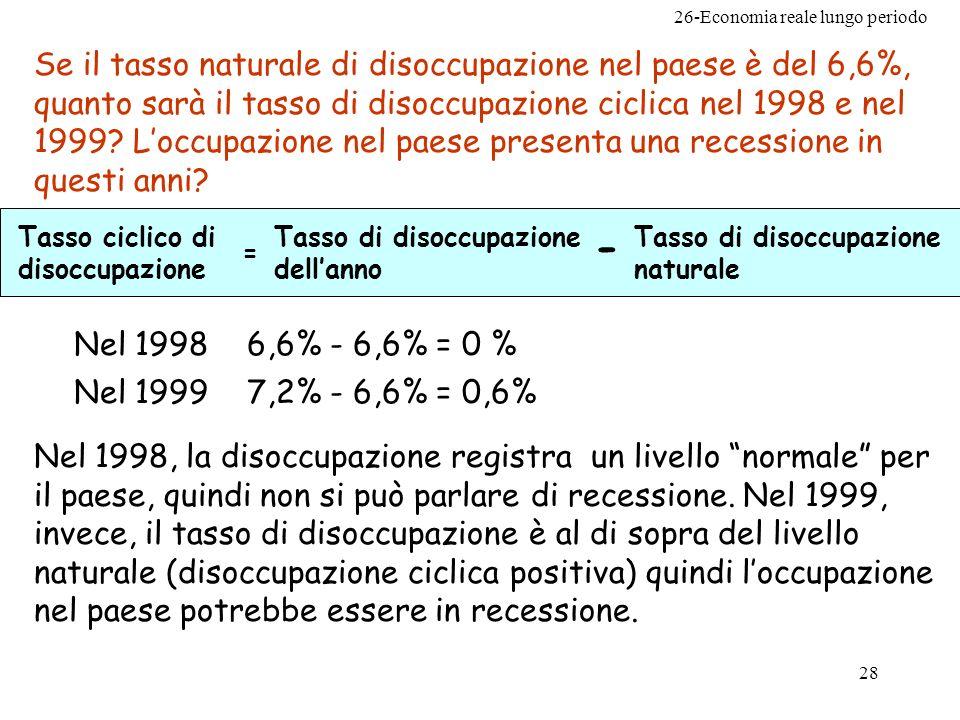 26-Economia reale lungo periodo 28 Se il tasso naturale di disoccupazione nel paese è del 6,6%, quanto sarà il tasso di disoccupazione ciclica nel 1998 e nel 1999.