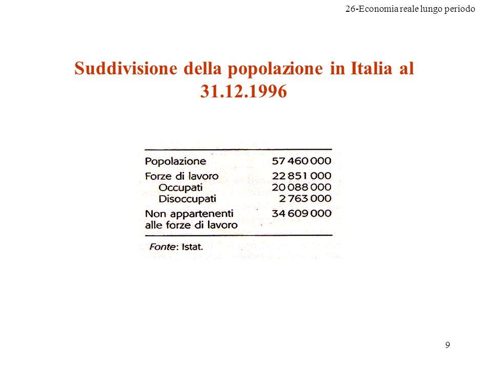 26-Economia reale lungo periodo 9 Suddivisione della popolazione in Italia al 31.12.1996