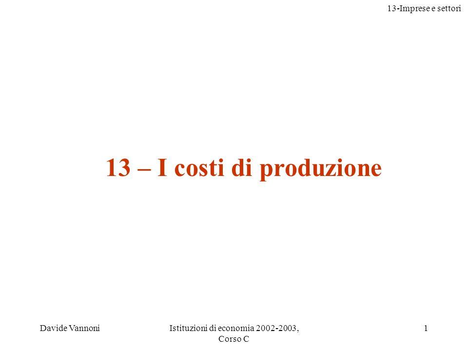 13-Imprese e settori Davide VannoniIstituzioni di economia 2002-2003, Corso C 1 13 – I costi di produzione