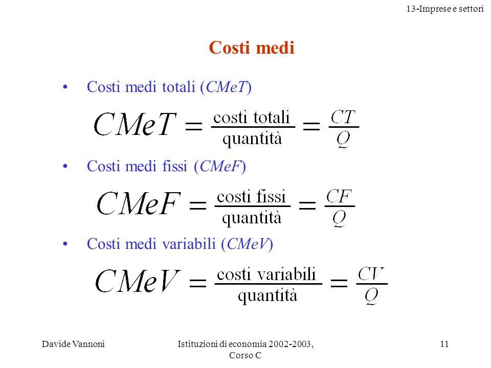 13-Imprese e settori Davide VannoniIstituzioni di economia 2002-2003, Corso C 11 Costi medi Costi medi totali (CMeT) Costi medi fissi (CMeF) Costi med