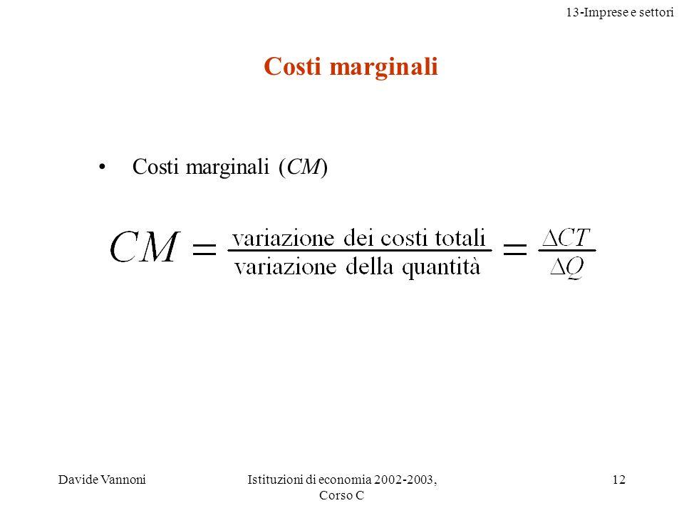 13-Imprese e settori Davide VannoniIstituzioni di economia 2002-2003, Corso C 12 Costi marginali Costi marginali (CM)