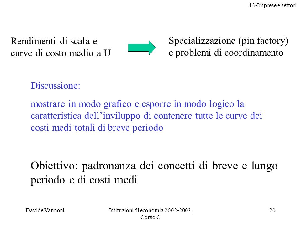 13-Imprese e settori Davide VannoniIstituzioni di economia 2002-2003, Corso C 20 Discussione: mostrare in modo grafico e esporre in modo logico la car