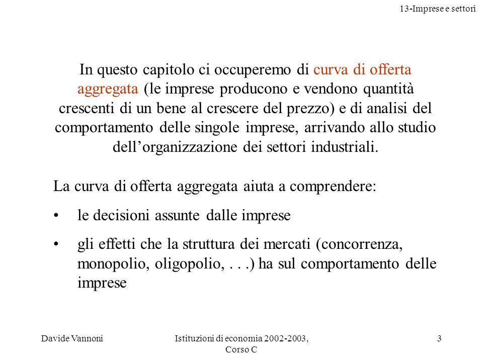 13-Imprese e settori Davide VannoniIstituzioni di economia 2002-2003, Corso C 3 In questo capitolo ci occuperemo di curva di offerta aggregata (le imp