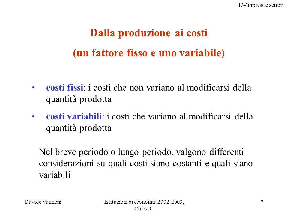 13-Imprese e settori Davide VannoniIstituzioni di economia 2002-2003, Corso C 18 Forme tipiche delle curve di costo minimo Costo CM CMT CMeV CMeF Quantità