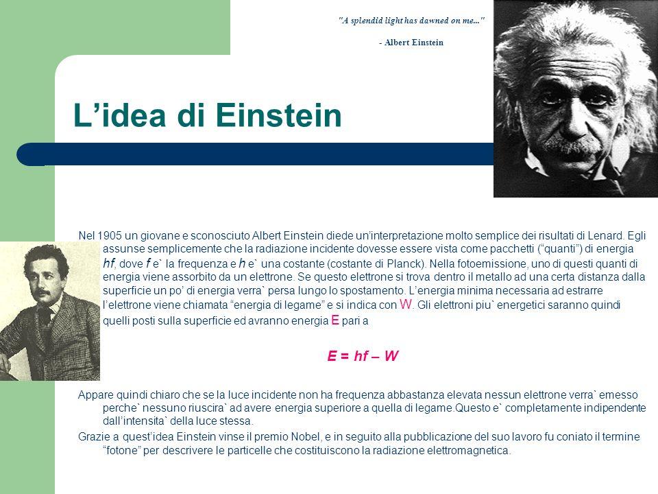 Lidea di Einstein Nel 1905 un giovane e sconosciuto Albert Einstein diede uninterpretazione molto semplice dei risultati di Lenard. Egli assunse sempl