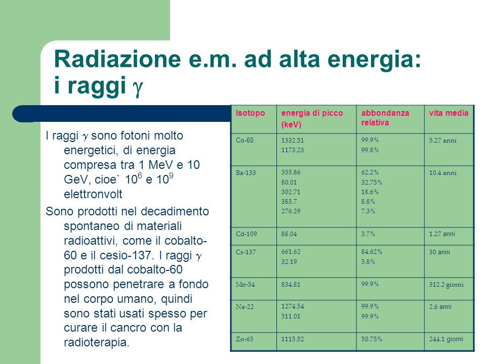 Radiazione e.m. ad alta energia: i raggi I raggi sono fotoni molto energetici, di energia compresa tra 1 MeV e 10 GeV, cioe` 10 6 e 10 9 elettronvolt