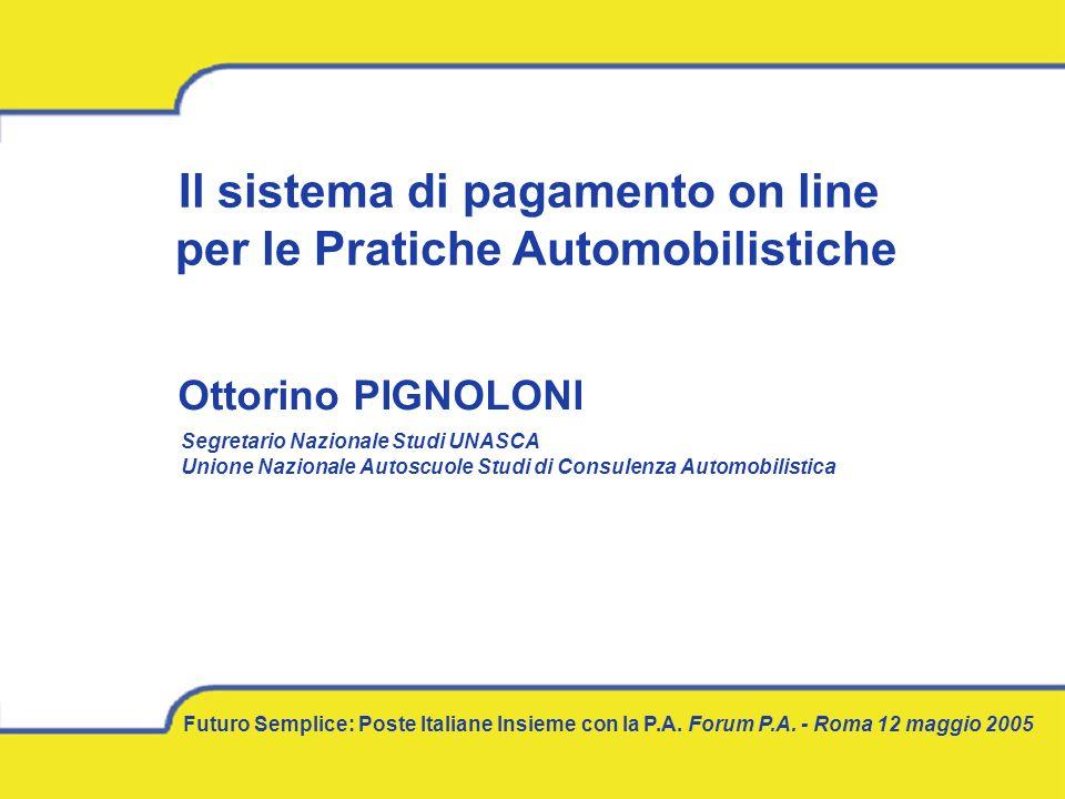 Futuro Semplice: Poste Italiane Insieme con la P.A. Forum P.A. - Roma 12 maggio 2005 Il sistema di pagamento on line per le Pratiche Automobilistiche