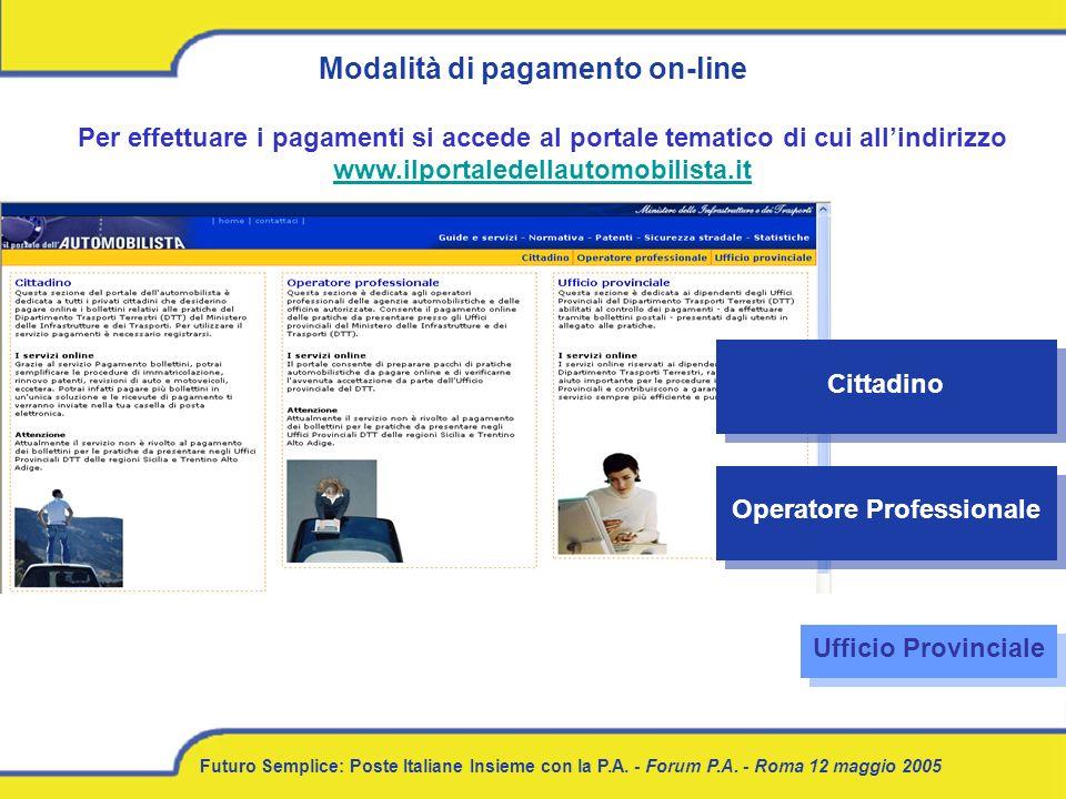 Futuro Semplice: Poste Italiane Insieme con la P.A. - Forum P.A. - Roma 12 maggio 2005 Modalità di pagamento on-line Per effettuare i pagamenti si acc