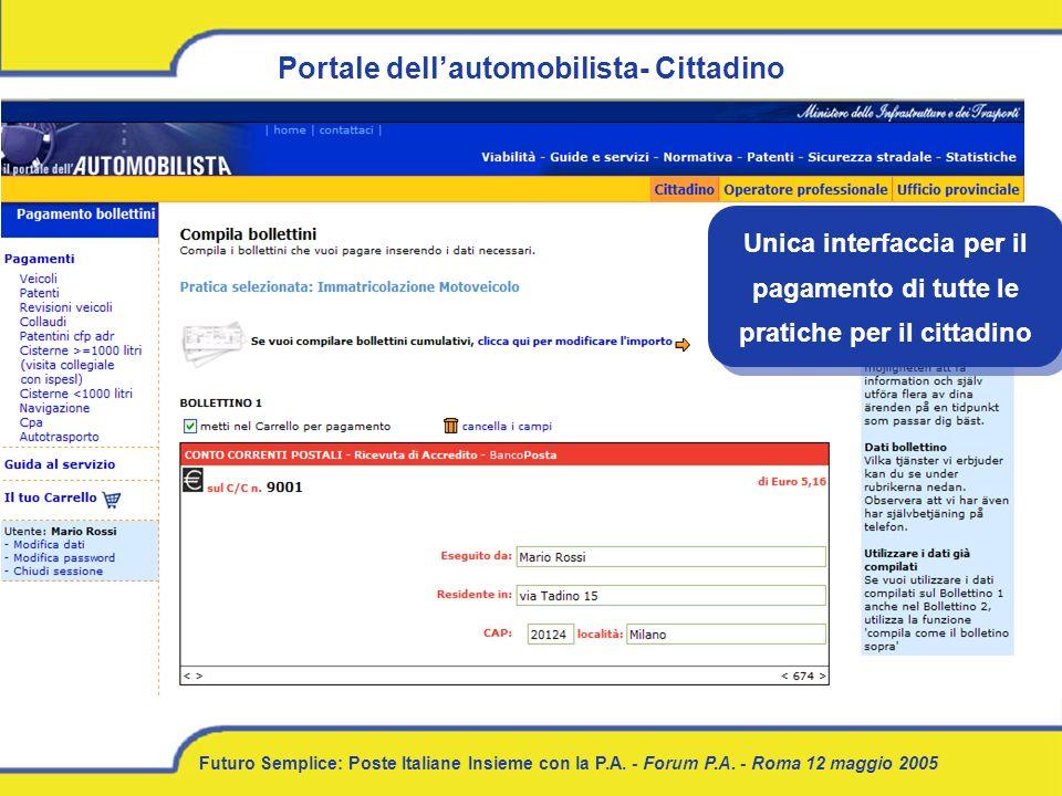 Futuro Semplice: Poste Italiane Insieme con la P.A. - Forum P.A. - Roma 12 maggio 2005 Portale dellautomobilista- Cittadino Unica interfaccia per il p
