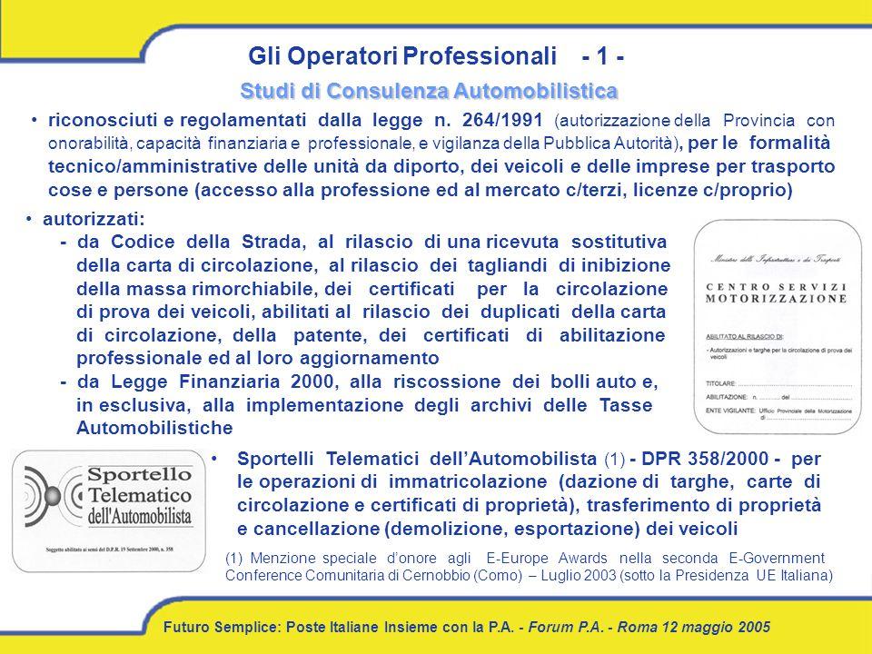 Futuro Semplice: Poste Italiane Insieme con la P.A. - Forum P.A. - Roma 12 maggio 2005 Gli Operatori Professionali - 1 - Studi di Consulenza Automobil