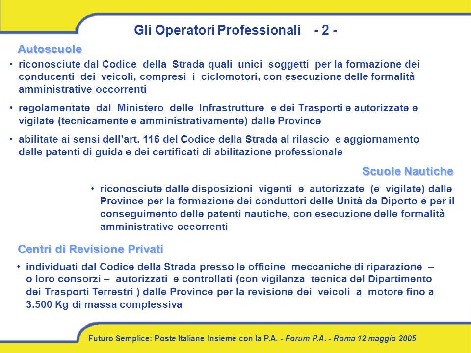 Futuro Semplice: Poste Italiane Insieme con la P.A. - Forum P.A. - Roma 12 maggio 2005 Gli Operatori Professionali - 2 - Autoscuole riconosciute dal C