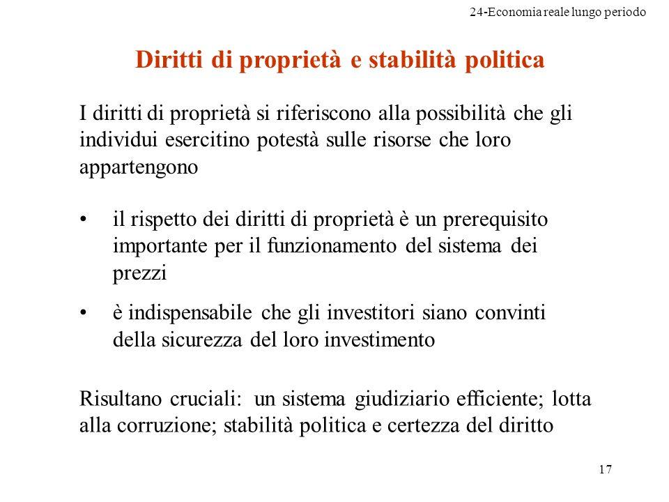 24-Economia reale lungo periodo 17 Diritti di proprietà e stabilità politica I diritti di proprietà si riferiscono alla possibilità che gli individui