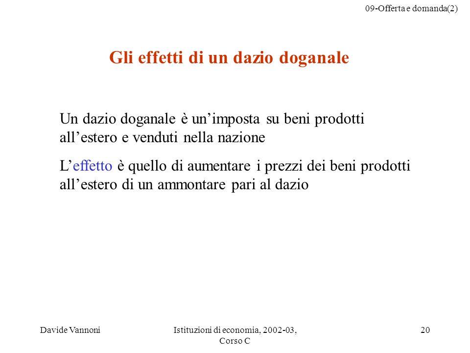 09-Offerta e domanda(2) Davide VannoniIstituzioni di economia, 2002-03, Corso C 20 Gli effetti di un dazio doganale Un dazio doganale è unimposta su b