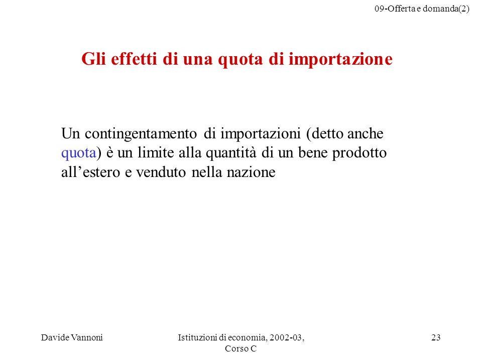09-Offerta e domanda(2) Davide VannoniIstituzioni di economia, 2002-03, Corso C 23 Gli effetti di una quota di importazione Un contingentamento di imp