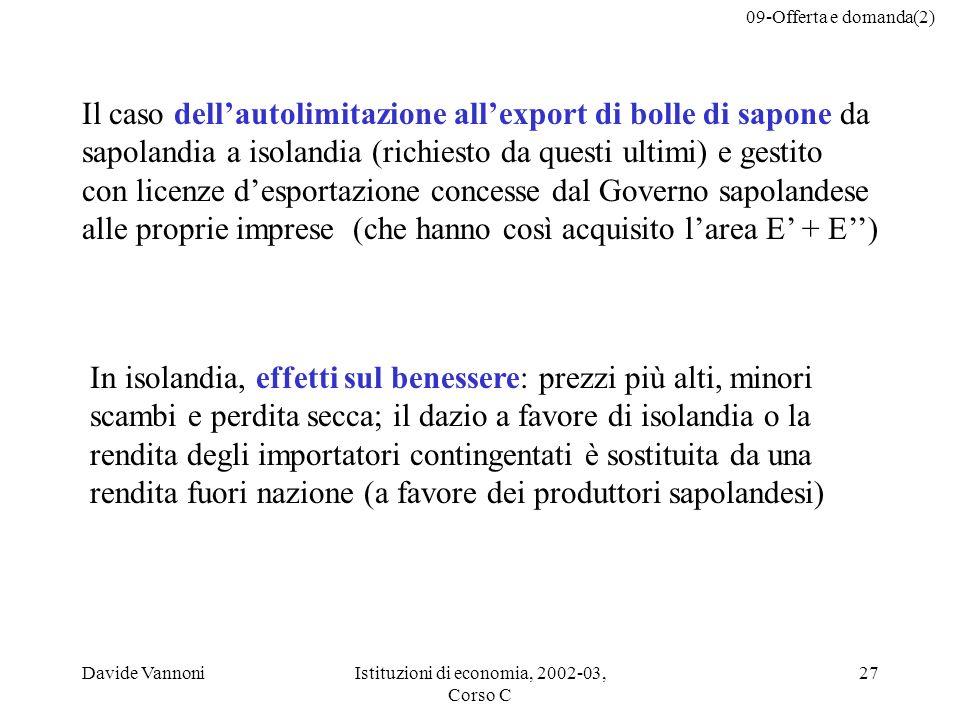 09-Offerta e domanda(2) Davide VannoniIstituzioni di economia, 2002-03, Corso C 27 Il caso dellautolimitazione allexport di bolle di sapone da sapolan