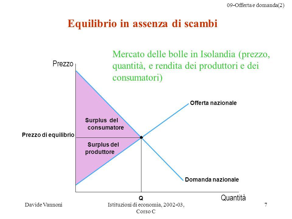 09-Offerta e domanda(2) Davide VannoniIstituzioni di economia, 2002-03, Corso C 7 Prezzo Prezzo di equilibrio Quantità Q Offerta nazionale Domanda naz