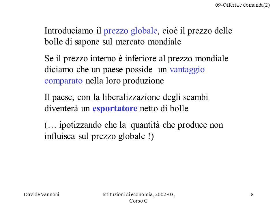 09-Offerta e domanda(2) Davide VannoniIstituzioni di economia, 2002-03, Corso C 8 Introduciamo il prezzo globale, cioè il prezzo delle bolle di sapone