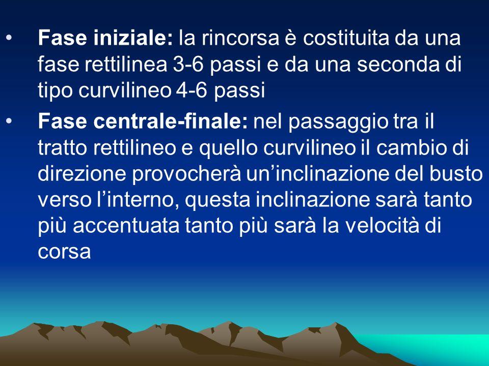 Fase iniziale: la rincorsa è costituita da una fase rettilinea 3-6 passi e da una seconda di tipo curvilineo 4-6 passi Fase centrale-finale: nel passa