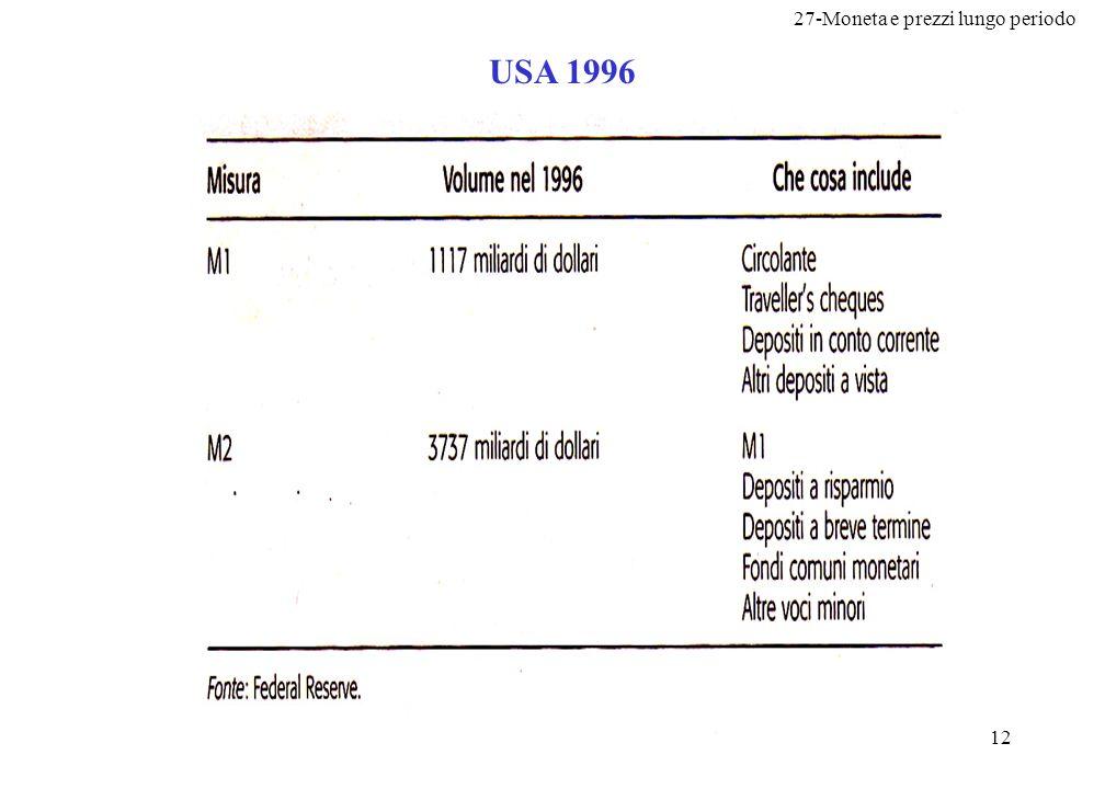 27-Moneta e prezzi lungo periodo 12 USA 1996
