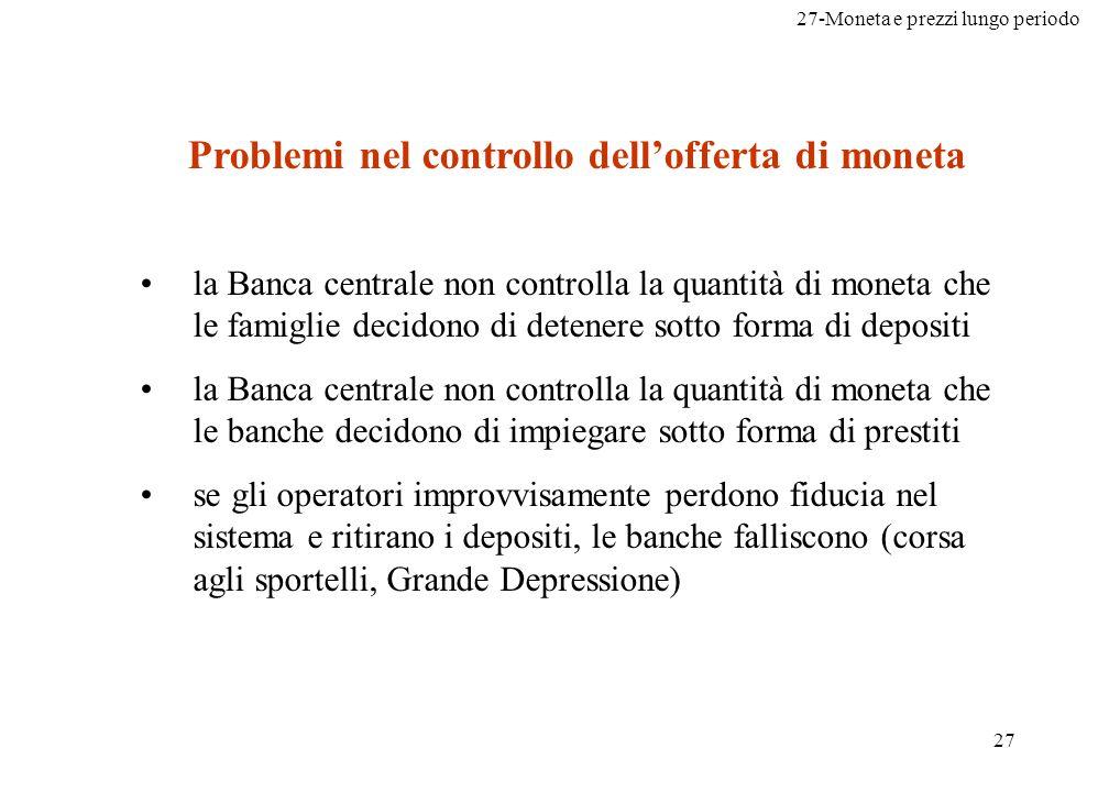 27-Moneta e prezzi lungo periodo 27 Problemi nel controllo dellofferta di moneta la Banca centrale non controlla la quantità di moneta che le famiglie