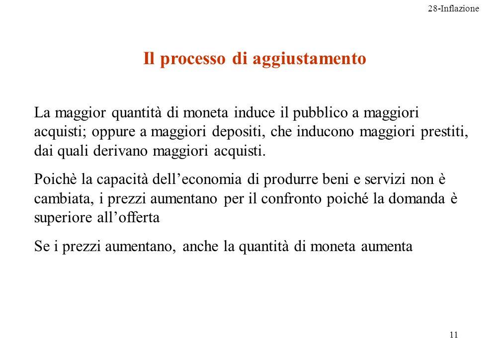 28-Inflazione 11 Il processo di aggiustamento La maggior quantità di moneta induce il pubblico a maggiori acquisti; oppure a maggiori depositi, che in