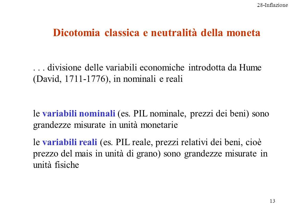 28-Inflazione 13 Dicotomia classica e neutralità della moneta... divisione delle variabili economiche introdotta da Hume (David, 1711-1776), in nomina
