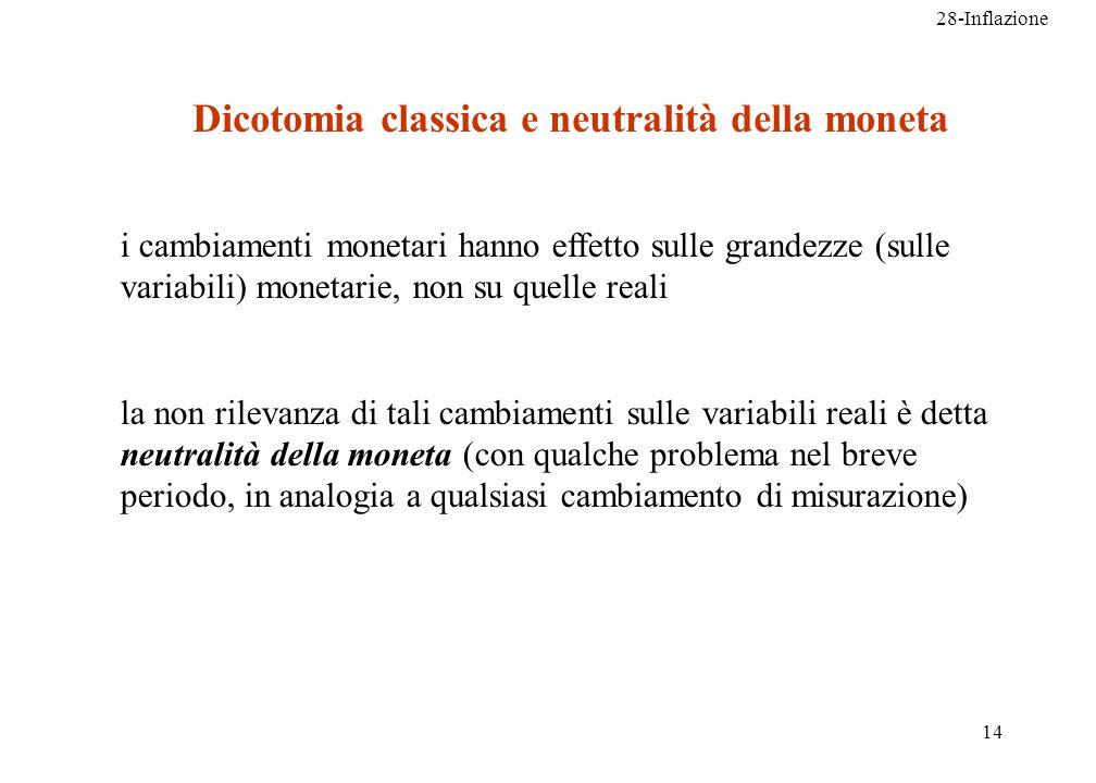28-Inflazione 14 Dicotomia classica e neutralità della moneta i cambiamenti monetari hanno effetto sulle grandezze (sulle variabili) monetarie, non su