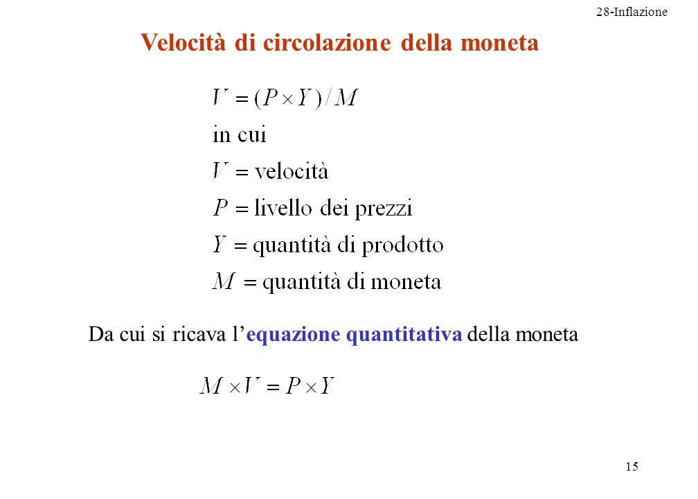 28-Inflazione 15 Velocità di circolazione della moneta Da cui si ricava lequazione quantitativa della moneta