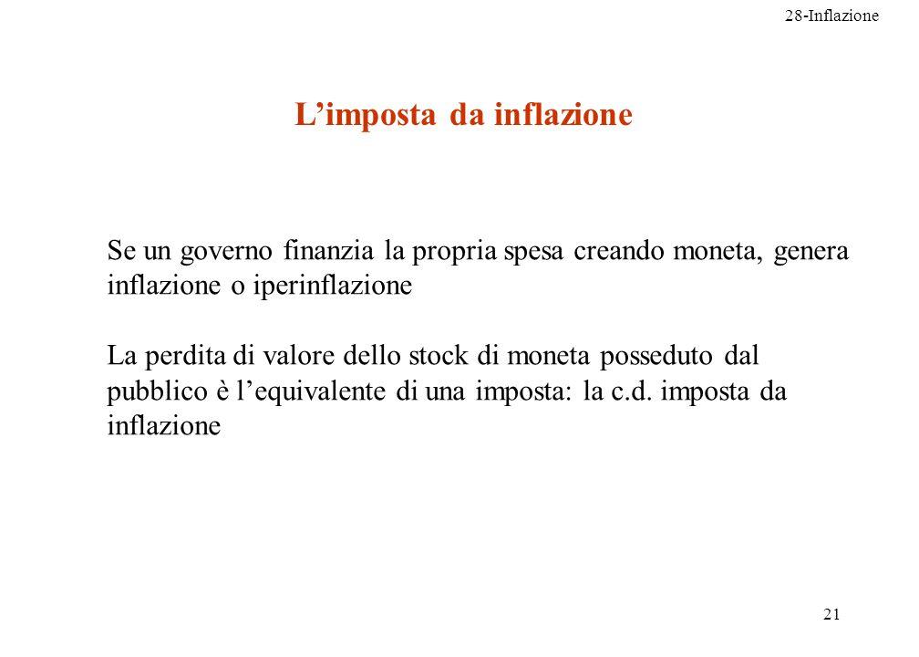28-Inflazione 21 Limposta da inflazione Se un governo finanzia la propria spesa creando moneta, genera inflazione o iperinflazione La perdita di valor