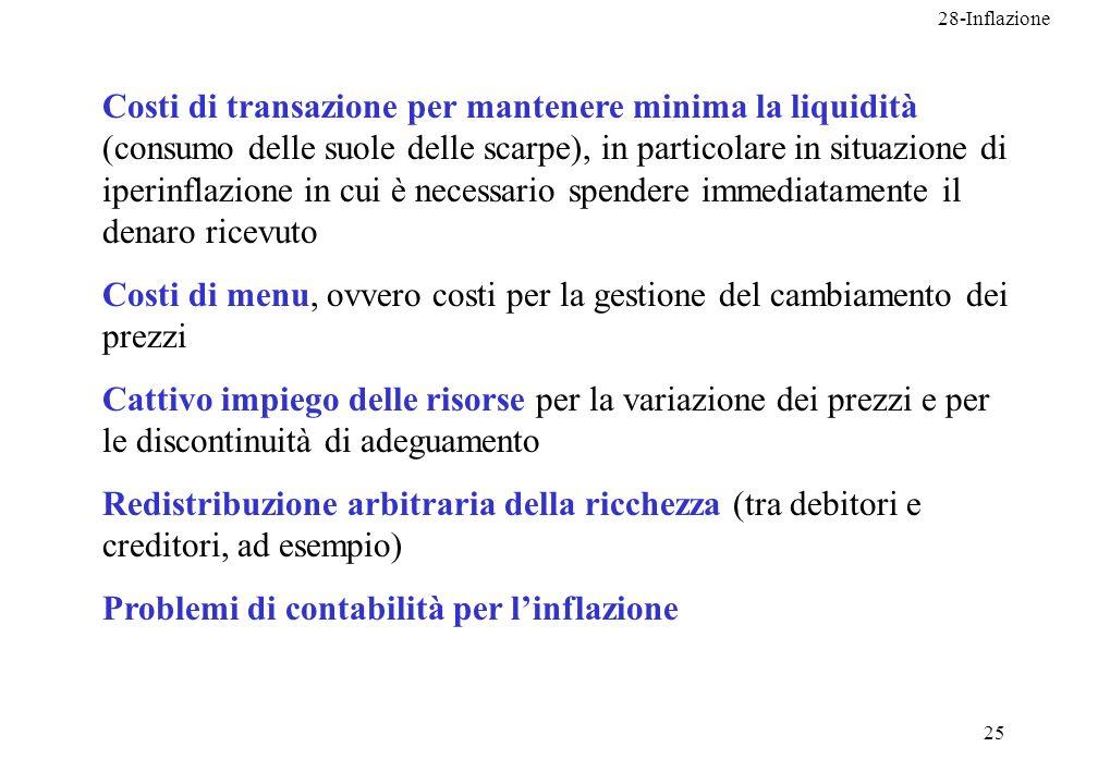 28-Inflazione 25 Costi di transazione per mantenere minima la liquidità (consumo delle suole delle scarpe), in particolare in situazione di iperinflaz