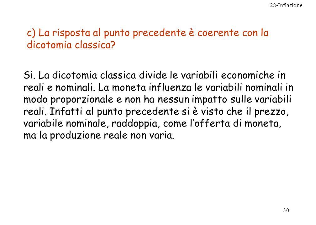 28-Inflazione 30 c) La risposta al punto precedente è coerente con la dicotomia classica? Si. La dicotomia classica divide le variabili economiche in