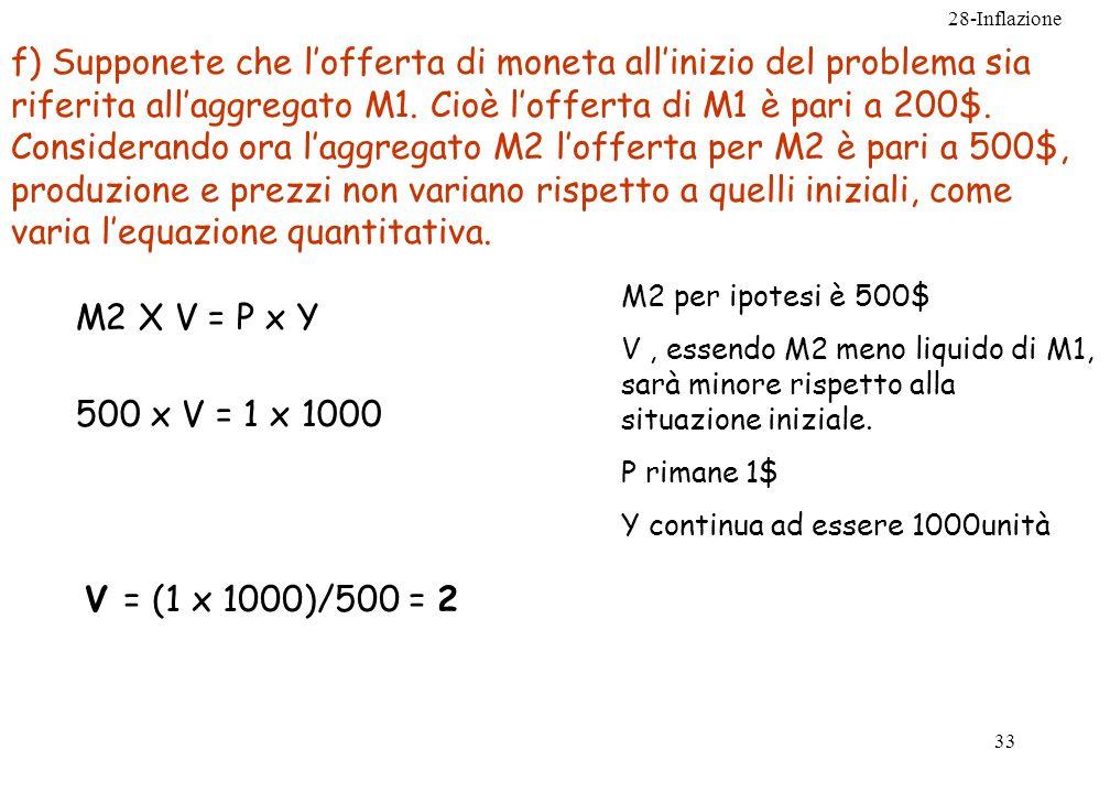 28-Inflazione 33 f) Supponete che lofferta di moneta allinizio del problema sia riferita allaggregato M1. Cioè lofferta di M1 è pari a 200$. Considera