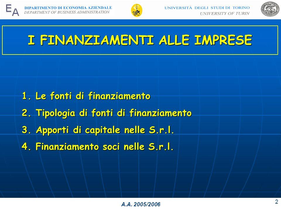 2 I FINANZIAMENTI ALLE IMPRESE 1.Le fonti di finanziamento 2.Tipologia di fonti di finanziamento 3.Apporti di capitale nelle S.r.l.