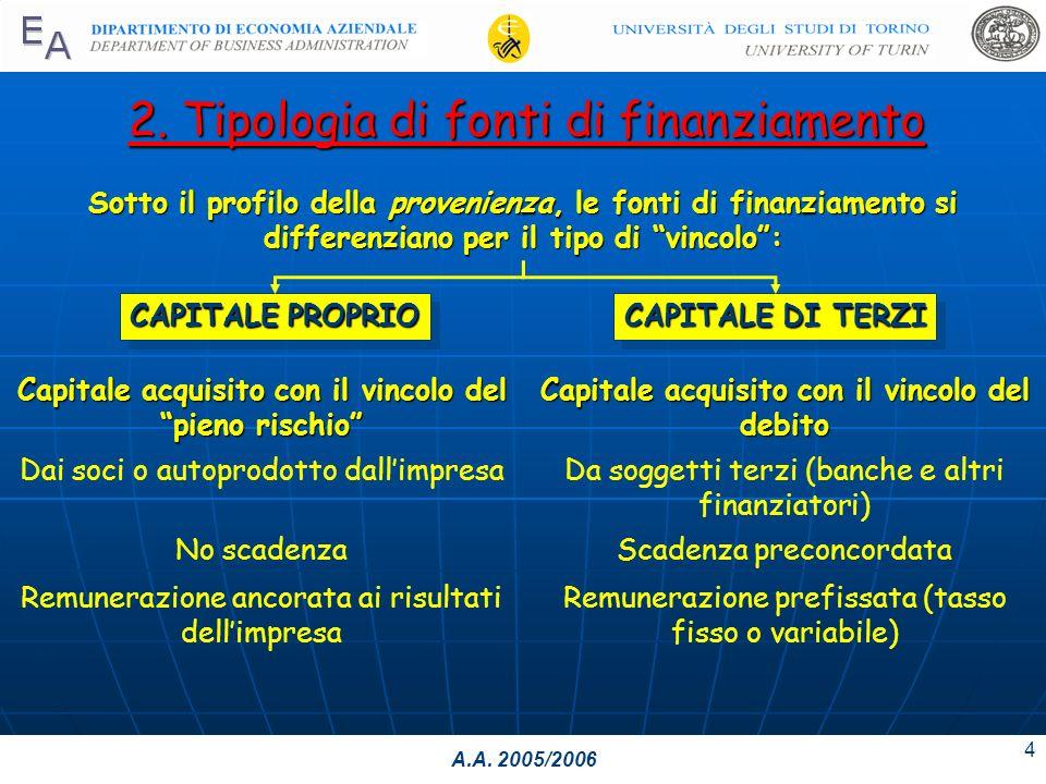 A.A. 2005/2006 4 2.