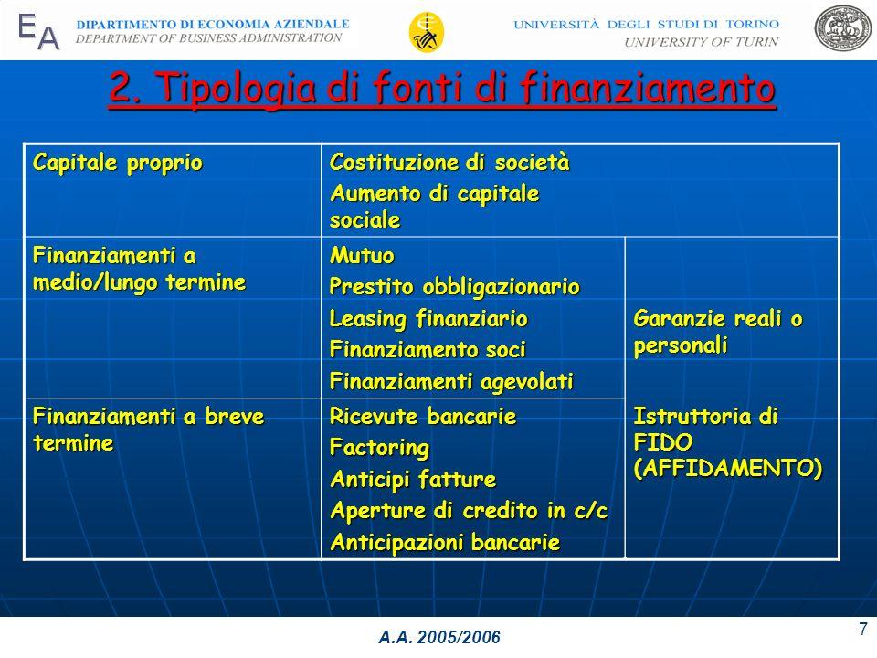 A.A. 2005/2006 7 2.