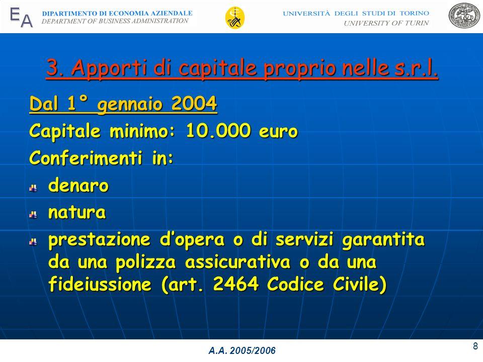 A.A. 2005/2006 8 3. Apporti di capitale proprio nelle s.r.l.