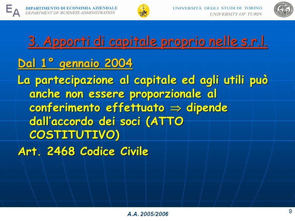 A.A. 2005/2006 9 3. Apporti di capitale proprio nelle s.r.l.
