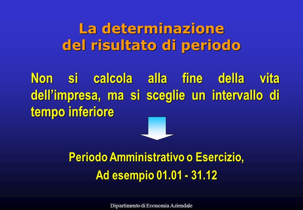 Dipartimento di Economia Aziendale La determinazione del risultato di periodo Periodo Amministrativo o Esercizio, Ad esempio 01.01 - 31.12 Non si calc