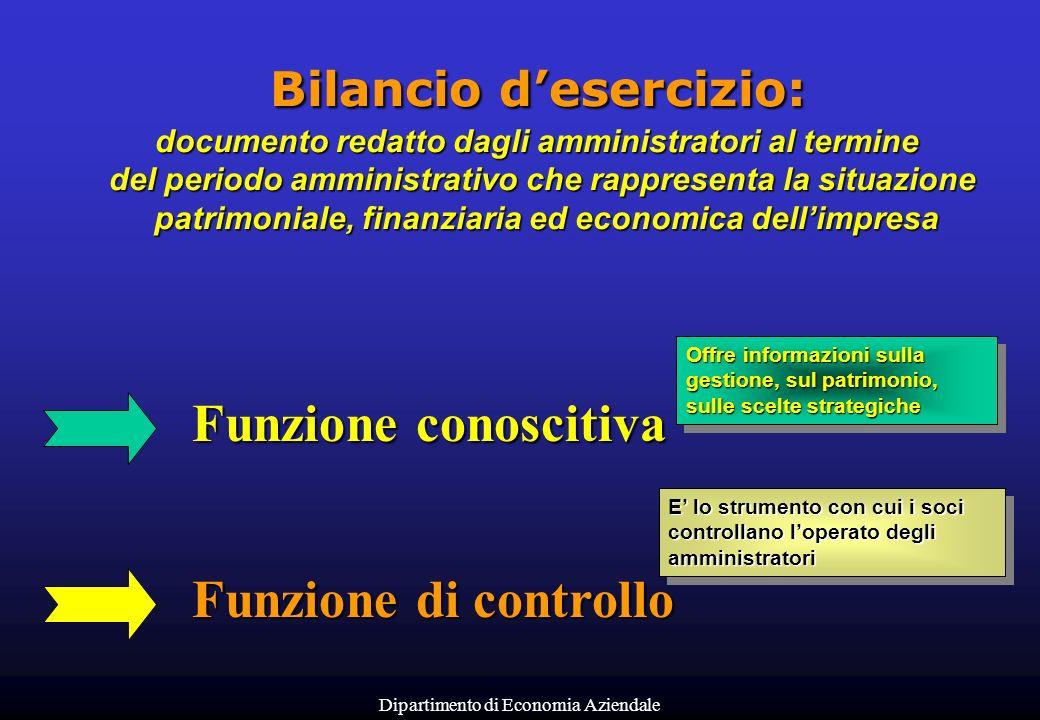 Dipartimento di Economia Aziendale Bilancio desercizio: documento redatto dagli amministratori al termine del periodo amministrativo che rappresenta l