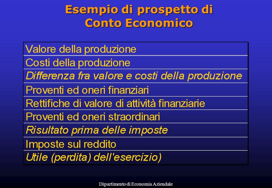 Dipartimento di Economia Aziendale Esempio di prospetto di Conto Economico