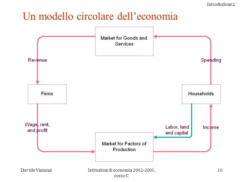 Introduzione 2 Davide VannoniIstituzioni di economia 2002-2003, corso C 10 Un modello circolare delleconomia