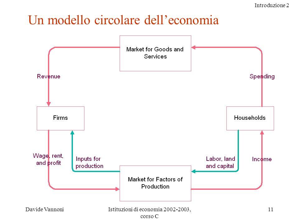 Introduzione 2 Davide VannoniIstituzioni di economia 2002-2003, corso C 11 Un modello circolare delleconomia