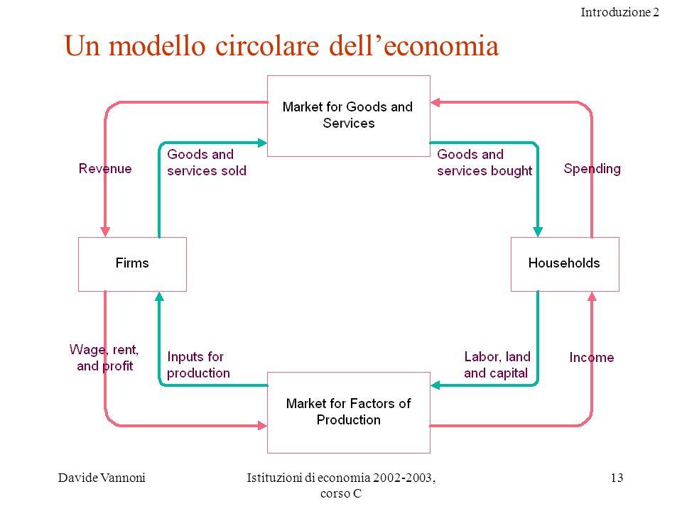 Introduzione 2 Davide VannoniIstituzioni di economia 2002-2003, corso C 13 Un modello circolare delleconomia